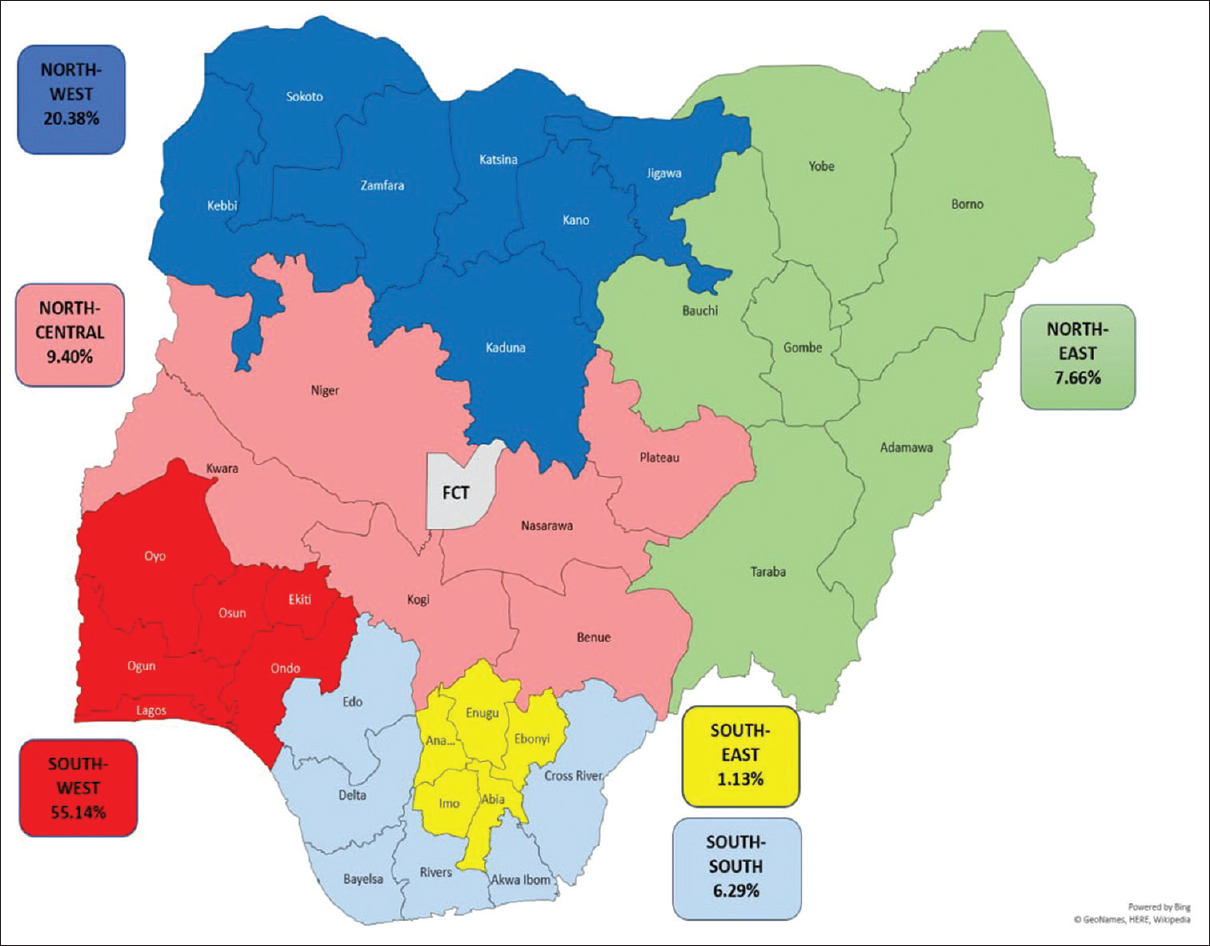 Figure 1: Map of Nigeria showing the distribution of coronavirus disease 2019 cases by geopolitical zones as at 31<sup>st</sup> May 2020
